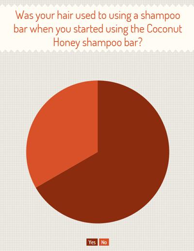 CH-shampoo1