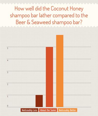 CH-shampoo3