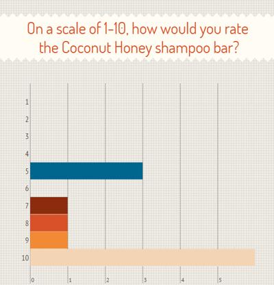 CH-shampoo4