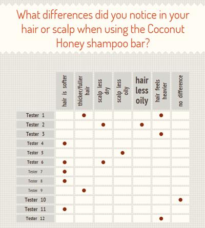 CH-shampoo5